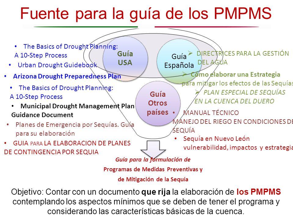 Fuente para la guía de los PMPMS Guía para la formulación de Programas de Medidas Preventivas y de Mitigación de la Sequía Guía Otros países Guía USA
