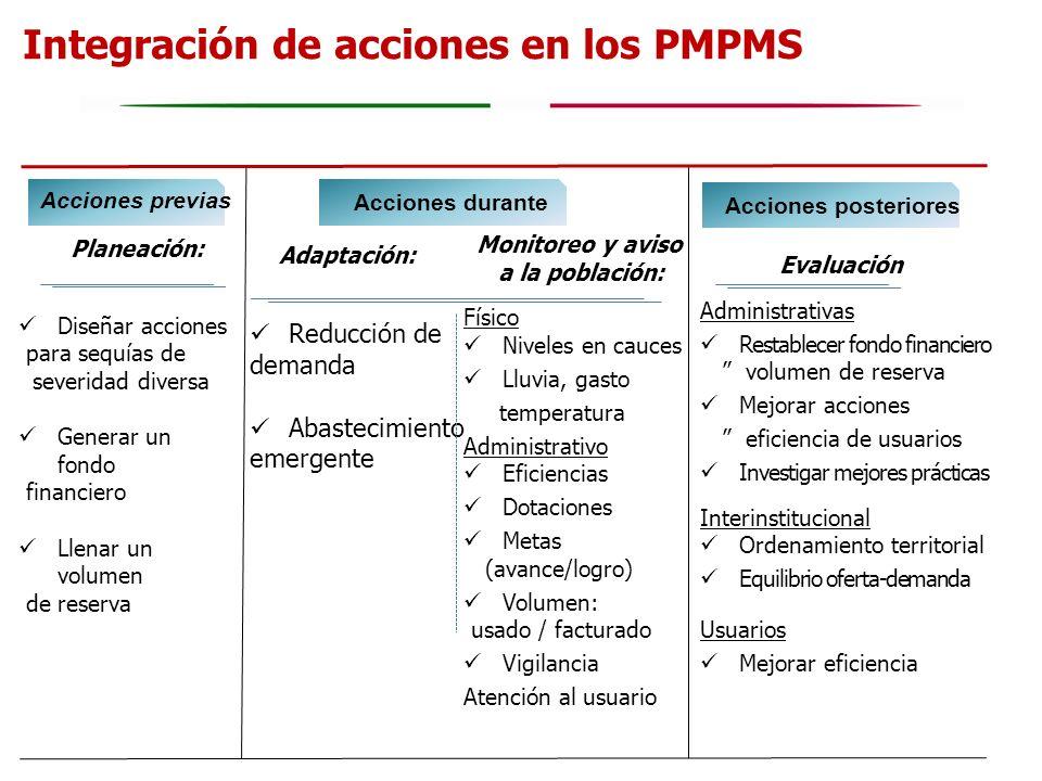 Integración de acciones en los PMPMS Planeación: Diseñar acciones para sequías de severidad diversa Generar un fondo financiero Llenar un volumen de r