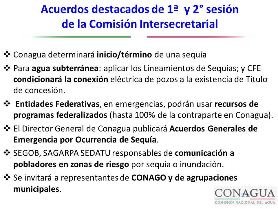 Acuerdos destacados de 1ª y 2° sesión de la Comisión Intersecretarial Conagua determinará inicio/término de una sequía Para agua subterránea: aplicar