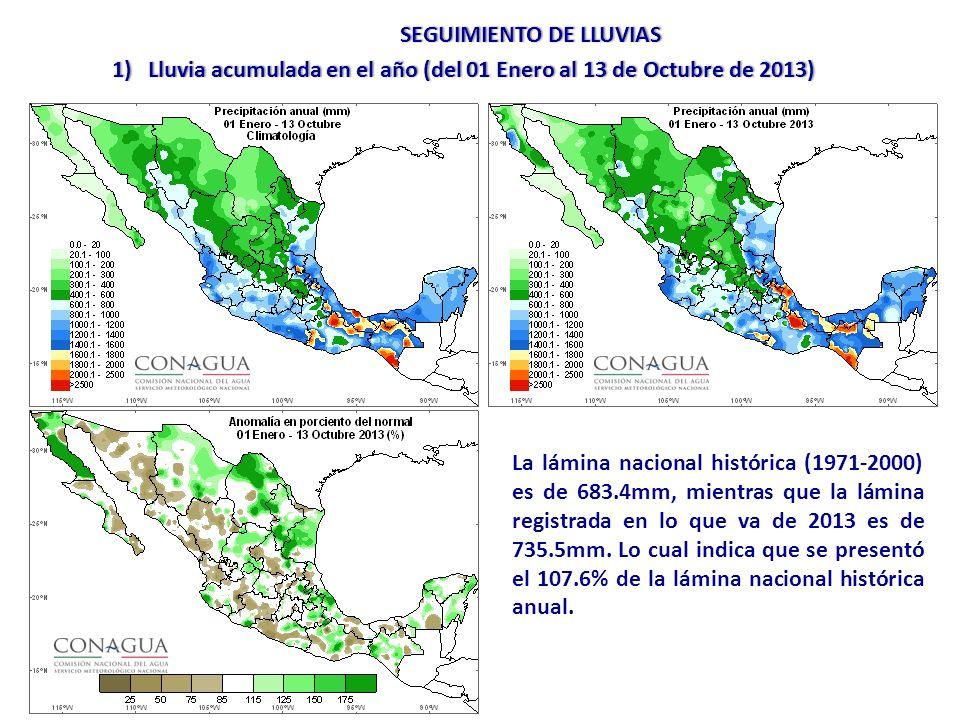 SEGUIMIENTO DE LLUVIASSEGUIMIENTO DE LLUVIAS 1)Lluvia acumulada en el año (del 01 Enero al 13 de Octubre de 2013)1)Lluvia acumulada en el año (del 01