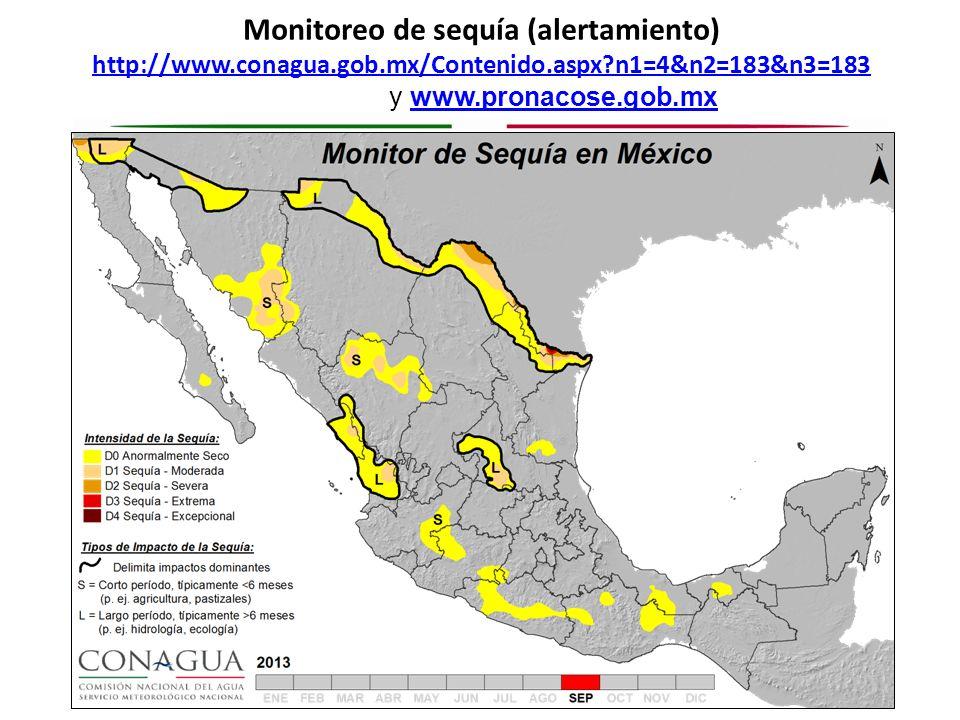 Monitoreo de sequía (alertamiento) http://www.conagua.gob.mx/Contenido.aspx?n1=4&n2=183&n3=183 http://www.conagua.gob.mx/Contenido.aspx?n1=4&n2=183&n3