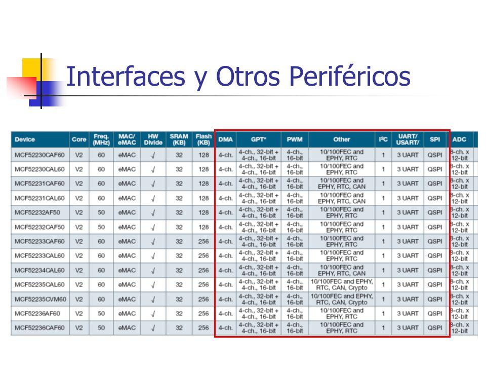 Interfaces y Otros Periféricos