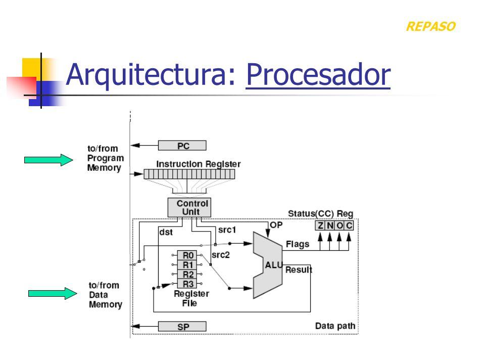 Arquitectura: Procesador REPASO