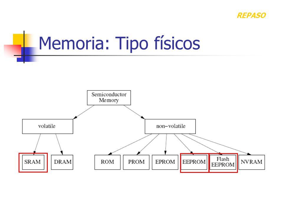 Memoria: Tipo físicos REPASO