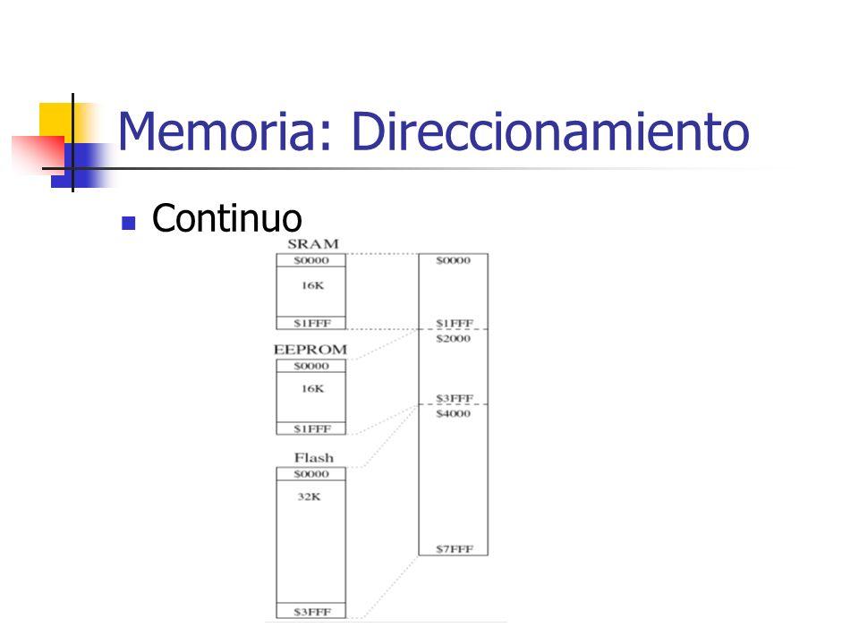 Memoria: Direccionamiento Continuo