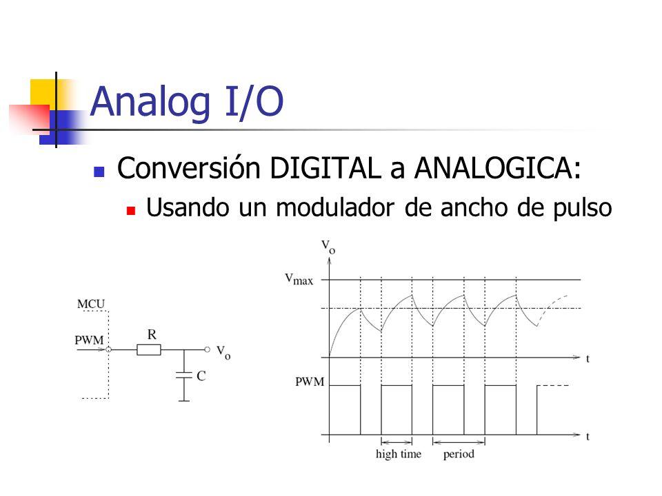 Analog I/O Conversión DIGITAL a ANALOGICA: Usando un modulador de ancho de pulso