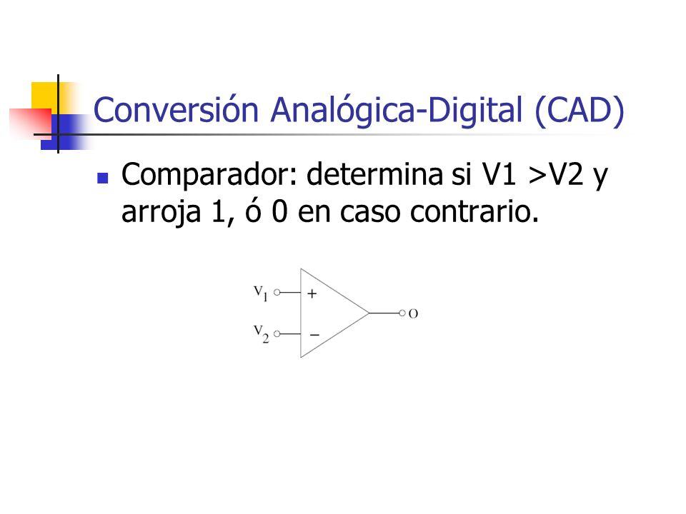 Conversión Analógica-Digital (CAD) Comparador: determina si V1 >V2 y arroja 1, ó 0 en caso contrario.