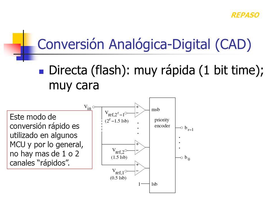 Conversión Analógica-Digital (CAD) Directa (flash): muy rápida (1 bit time); muy cara REPASO Este modo de conversión rápido es utilizado en algunos MC