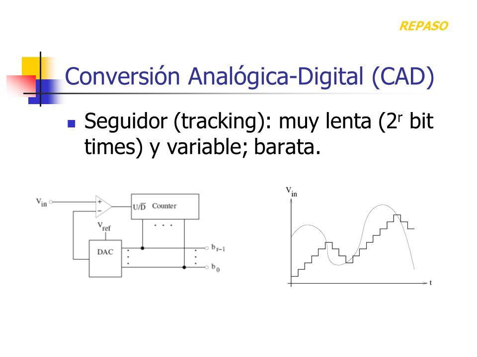 Conversión Analógica-Digital (CAD) Seguidor (tracking): muy lenta (2 r bit times) y variable; barata. REPASO