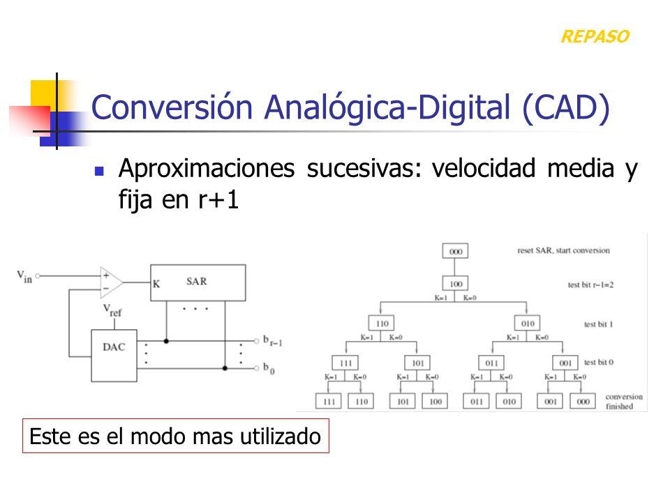 Conversión Analógica-Digital (CAD) Aproximaciones sucesivas: velocidad media y fija en r+1 REPASO Este es el modo mas utilizado