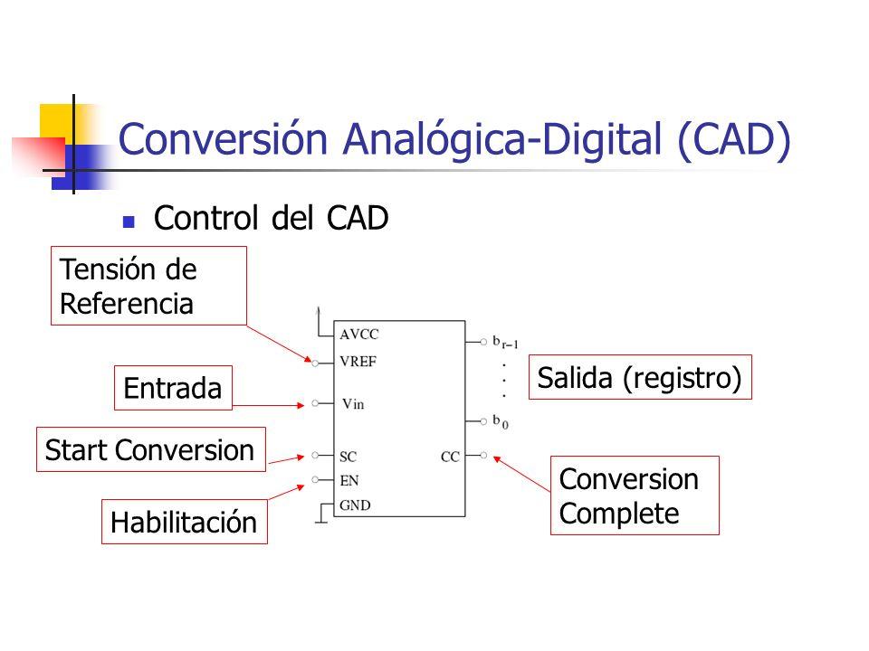 Conversión Analógica-Digital (CAD) Control del CAD Habilitación Tensión de Referencia Entrada Salida (registro) Conversion Complete Start Conversion