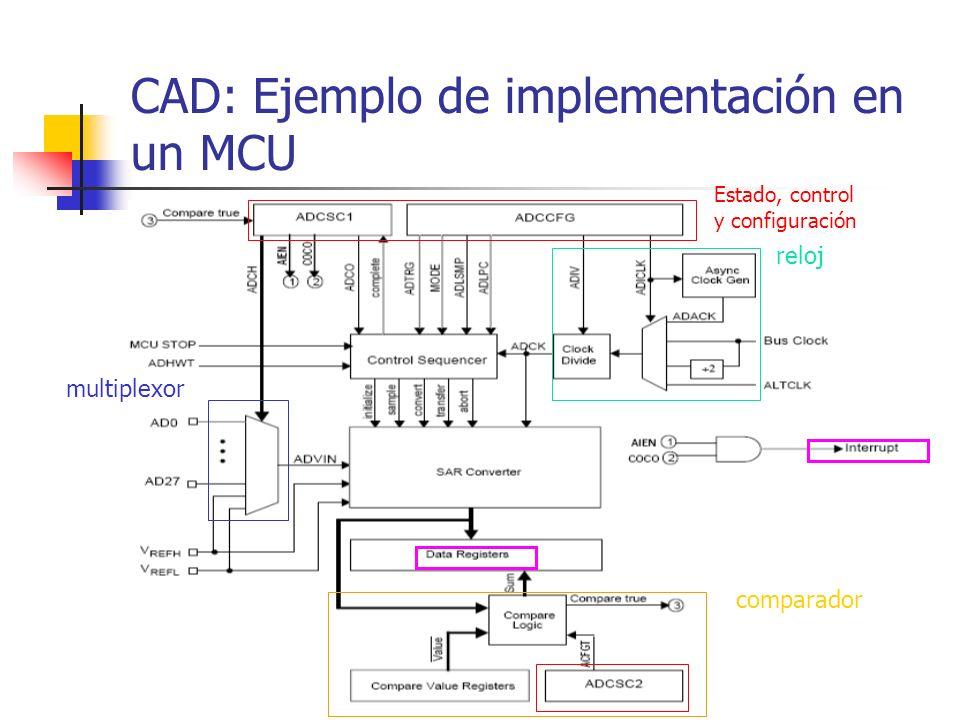 CAD: Ejemplo de implementación en un MCU Estado, control y configuración reloj multiplexor comparador