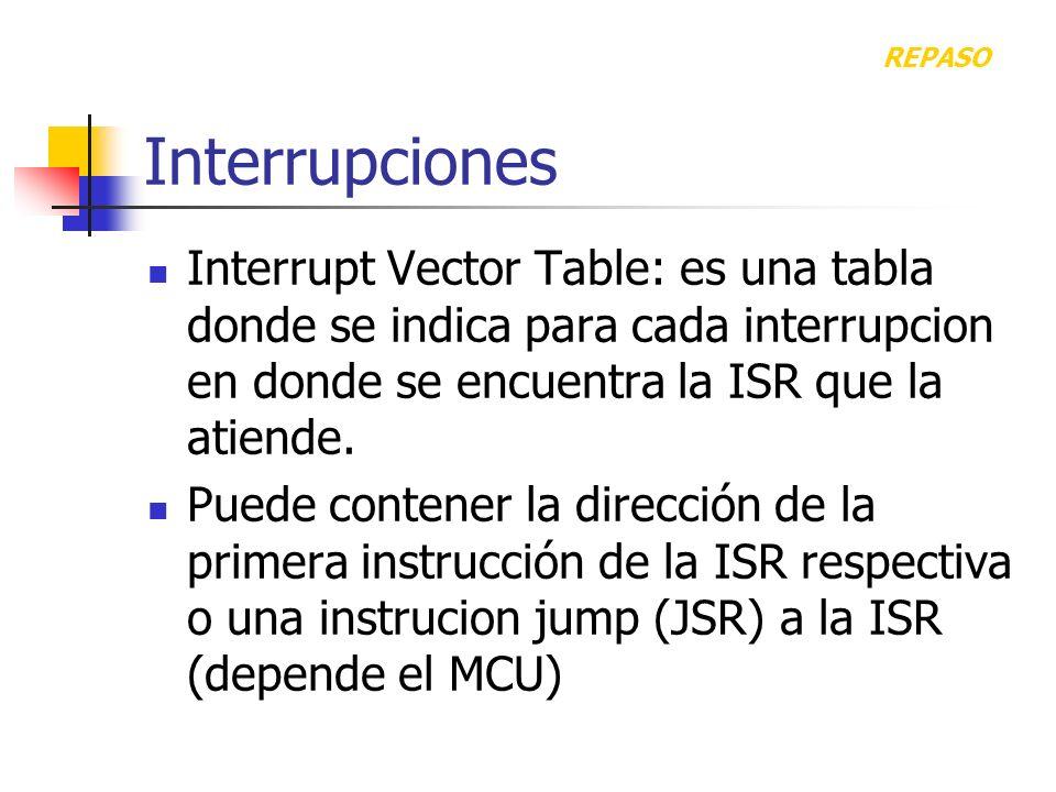 Interrupciones Interrupt Vector Table: es una tabla donde se indica para cada interrupcion en donde se encuentra la ISR que la atiende. Puede contener
