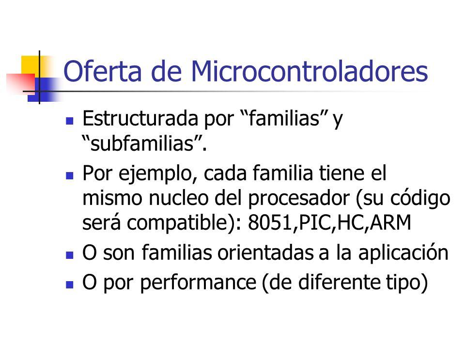 Memoria Registros (memoria de corto plazo): Pequeña (relativamente) Almacenamiento temporario p/CPU Memoria de datos Relativamente Grande Almacena datos mientras el MCU funciona Memoria de programa Relativamente Grande De preferencia, mantiene el programa incluso con el MCU apagado.