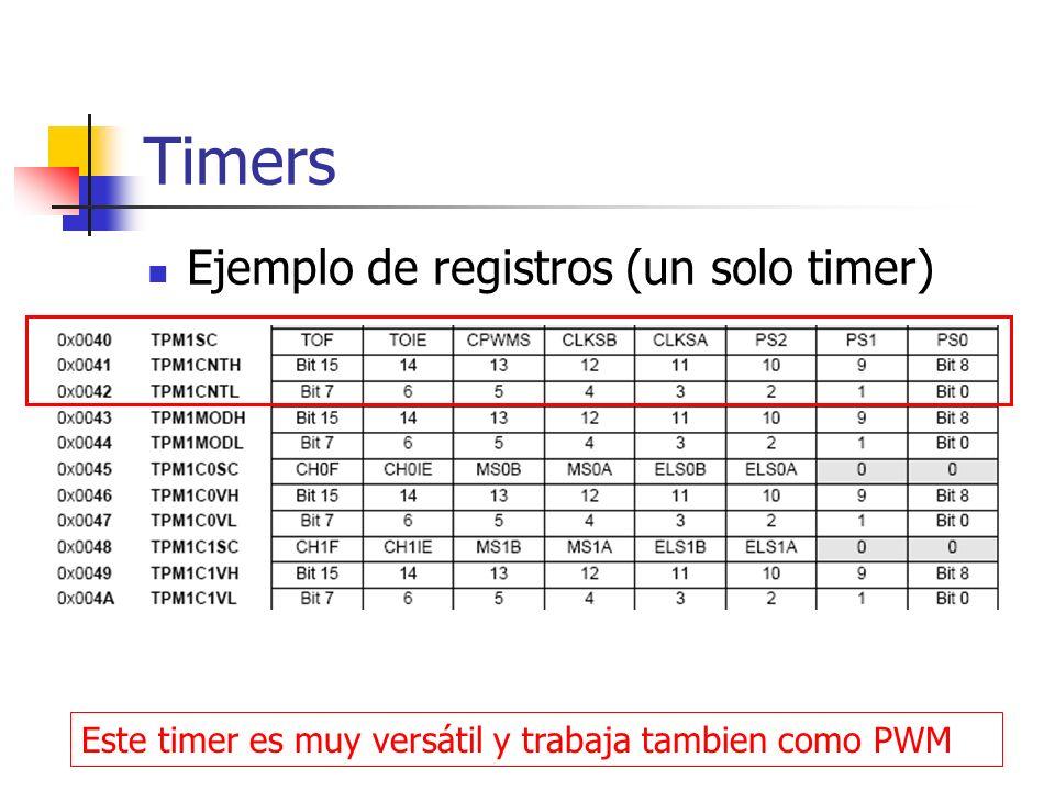 Timers Ejemplo de registros (un solo timer) Este timer es muy versátil y trabaja tambien como PWM