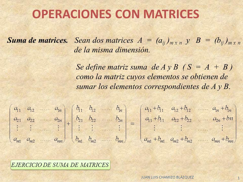 JUAN LUIS CHAMIZO BLÁZQUEZ 1 OPERACIONES CON MATRICES Suma de matrices. Sean dos matrices A = (a ij ) m x n y B = (b ij ) m x n de la misma dimensión.