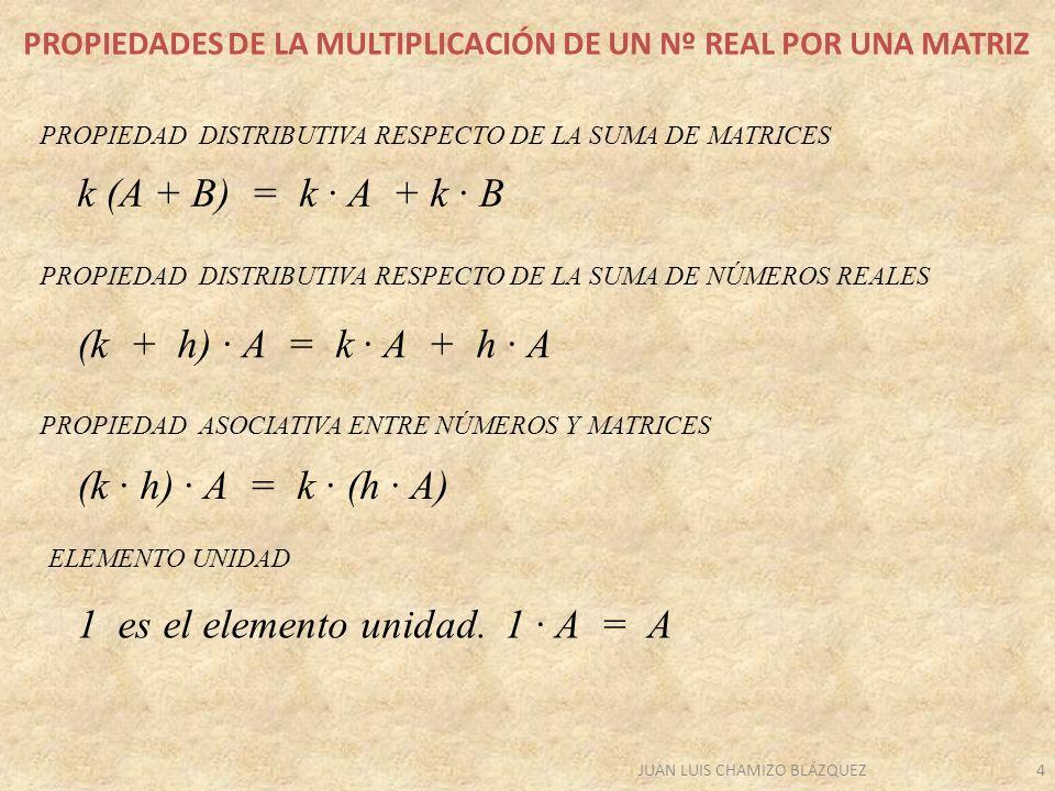 JUAN LUIS CHAMIZO BLÁZQUEZ4 PROPIEDADES DE LA MULTIPLICACIÓN DE UN Nº REAL POR UNA MATRIZ (k + h) · A = k · A + h · A k (A + B) = k · A + k · B (k · h