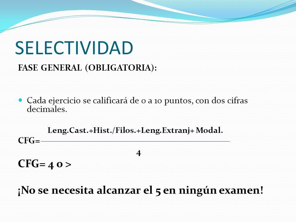 SELECTIVIDAD FASE GENERAL (OBLIGATORIA): Cada ejercicio se calificará de 0 a 10 puntos, con dos cifras decimales. Leng.Cast.+Hist./Filos.+Leng.Extranj