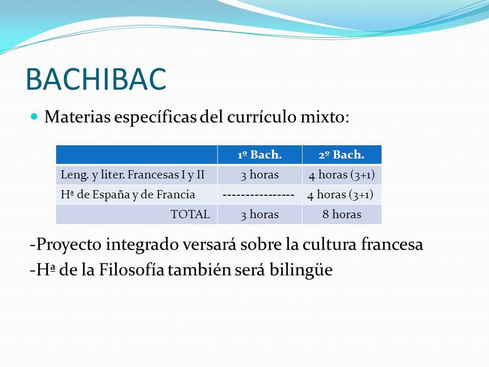 BACHIBAC Materias específicas del currículo mixto: -Proyecto integrado versará sobre la cultura francesa -Hª de la Filosofía también será bilingüe 1º