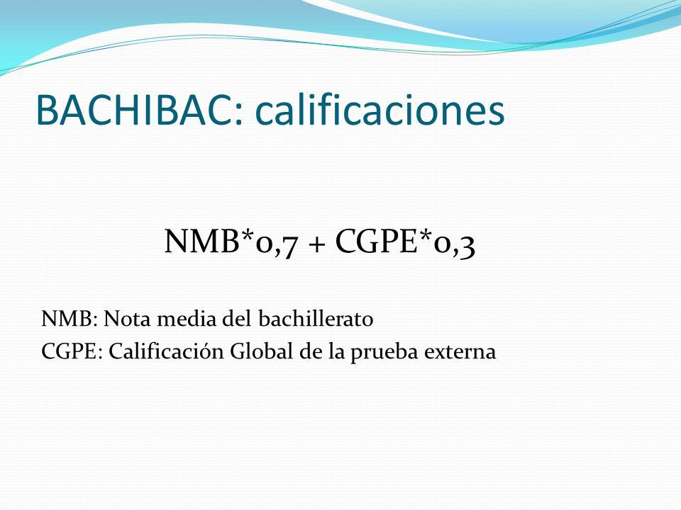 BACHIBAC: calificaciones NMB*0,7 + CGPE*0,3 NMB: Nota media del bachillerato CGPE: Calificación Global de la prueba externa