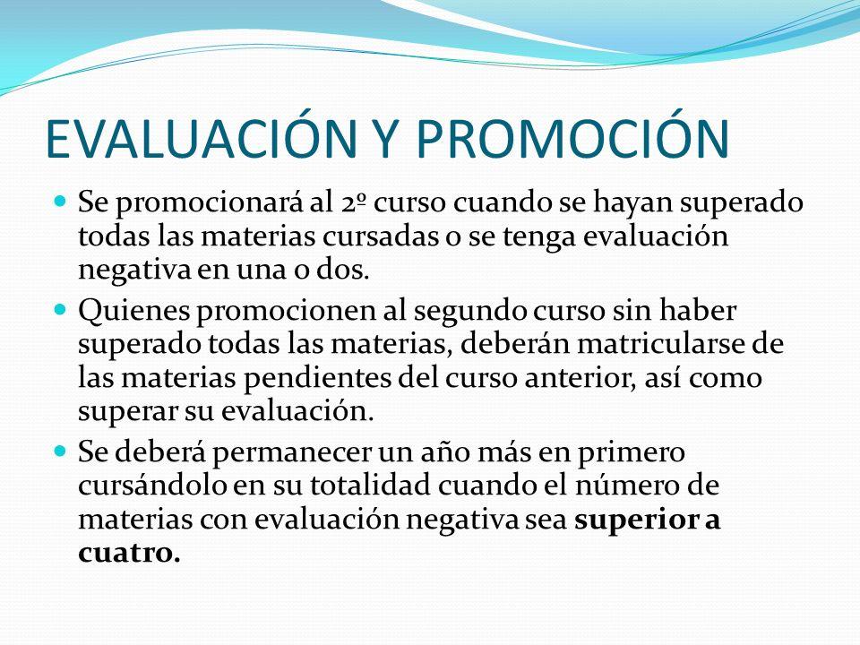 EVALUACIÓN Y PROMOCIÓN Se promocionará al 2º curso cuando se hayan superado todas las materias cursadas o se tenga evaluación negativa en una o dos. Q