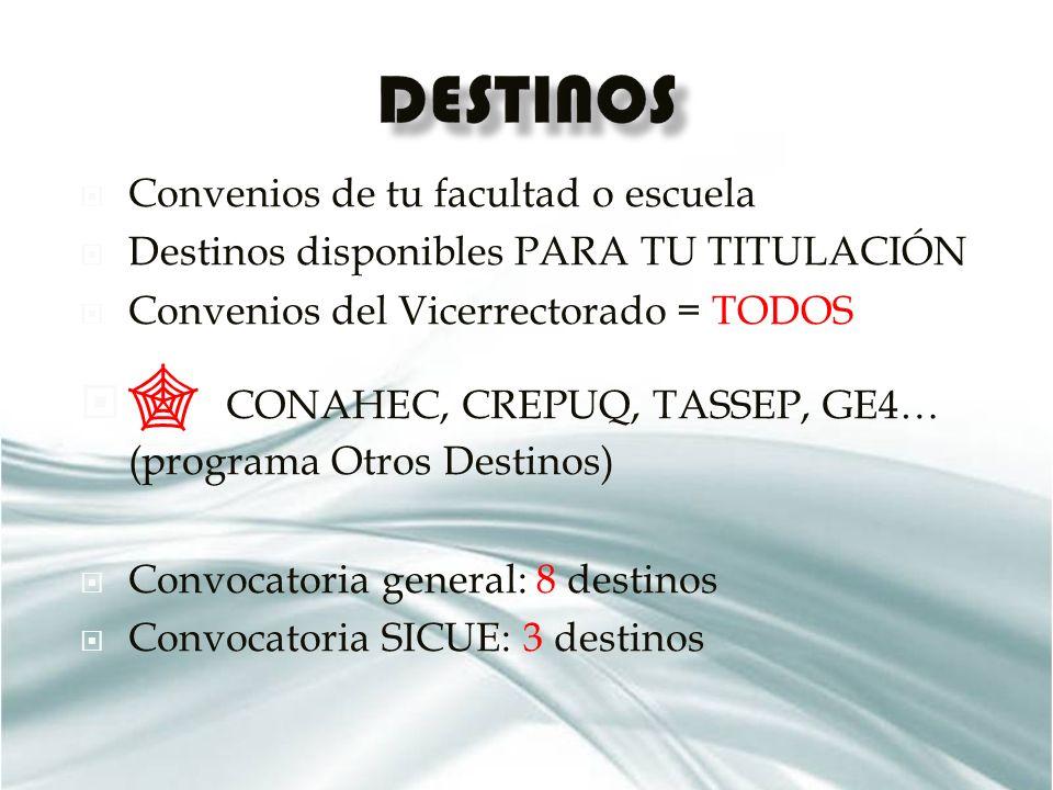 Convenios de tu facultad o escuela Destinos disponibles PARA TU TITULACIÓN Convenios del Vicerrectorado = TODOS CONAHEC, CREPUQ, TASSEP, GE4… (program