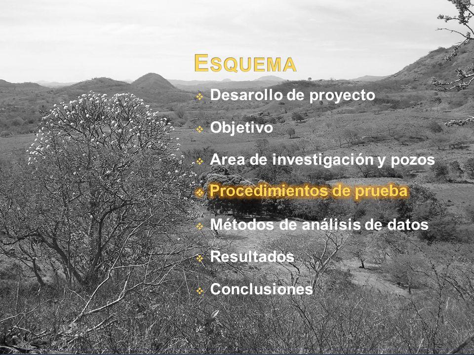 Desarollo de proyecto Objetivo Area de investigación y pozos Métodos de análisis de datos Resultados Conclusiones