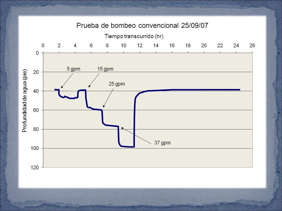 Depth to water (ft) Prueba de bombeo convencional 25/09/07 Tiempo transcurrido (hr) Profundidad de agua (pie)