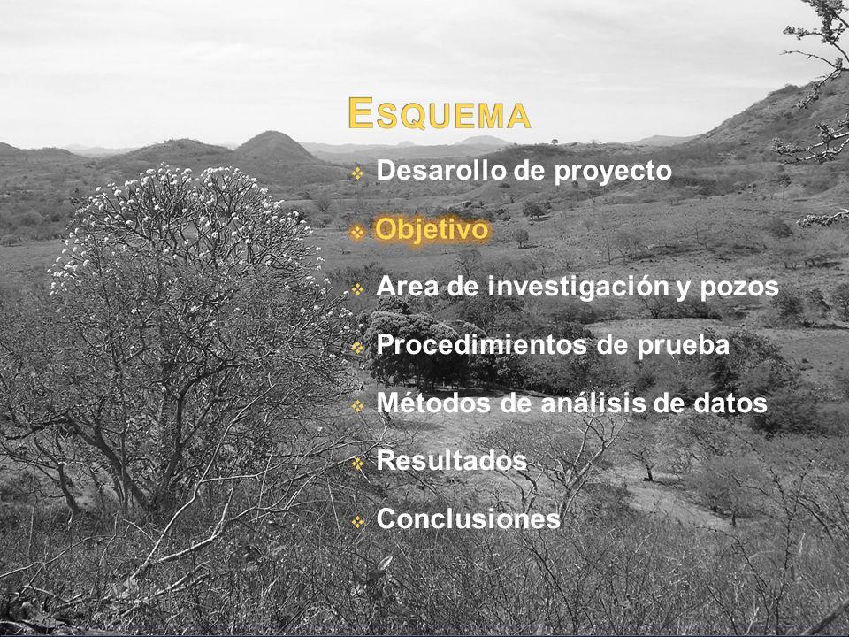 Desarollo de proyecto Area de investigación y pozos Procedimientos de prueba Métodos de análisis de datos Resultados Conclusiones
