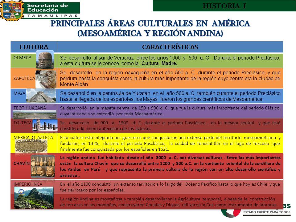 MESOAMÉRICA CULTURACARACTERÍSTICAS OLMECA Se desarrolló al sur de Veracruz entre los años 1000 y 500 a. C. Durante el periodo Preclásico, a esta cultu