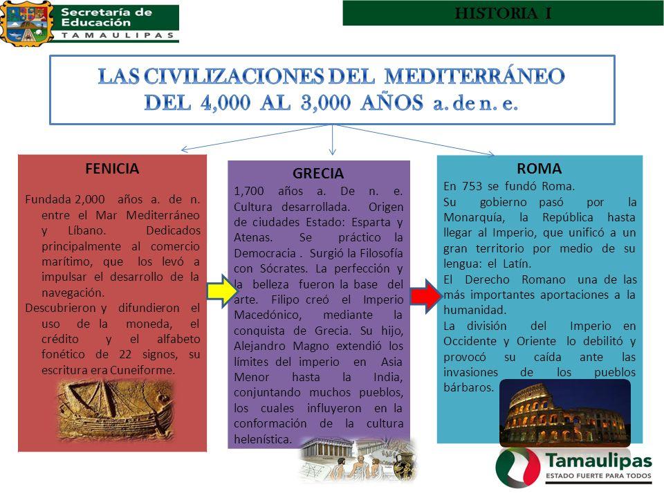HISTORIA I 1 1 234 2 3 4 HORIZONTALES 1.- Desde la antigüedad han sido aprovechados como espacio de comunicación.