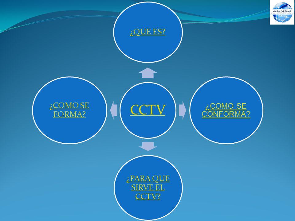 CCTV ¿QUE ES? ¿COMO SE CONFORMA? ¿PARA QUE SIRVE EL CCTV? ¿COMO SE FORMA?