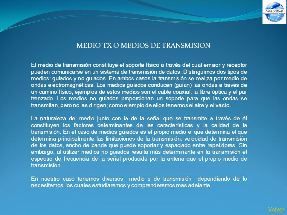 Volver MEDIO TX O MEDIOS DE TRANSMISION El medio de transmisión constituye el soporte físico a través del cual emisor y receptor pueden comunicarse en
