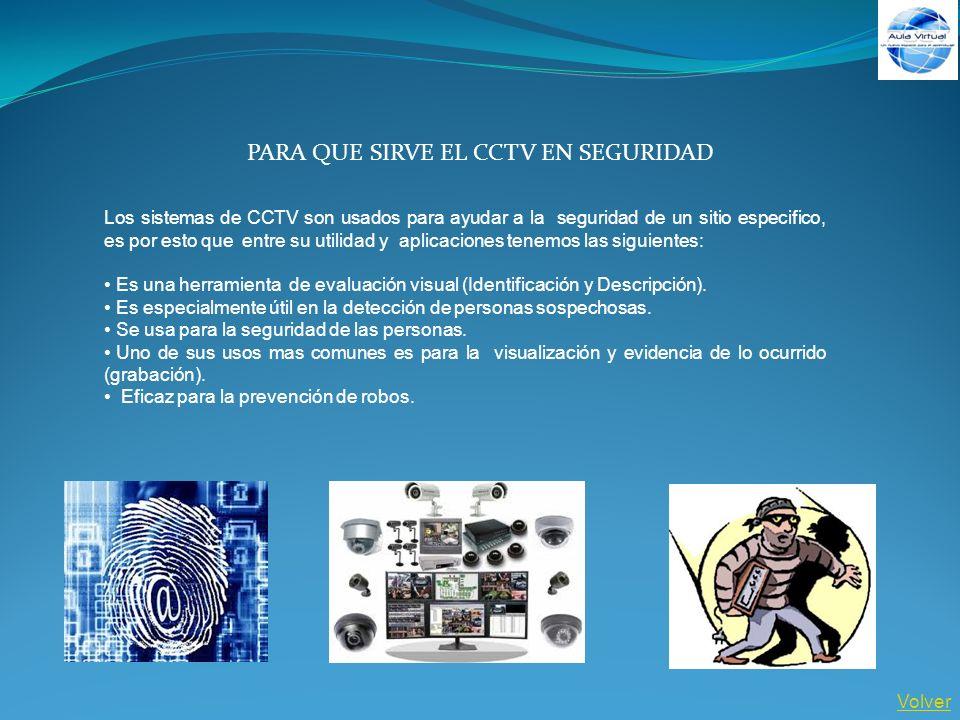 Volver PARA QUE SIRVE EL CCTV EN SEGURIDAD Los sistemas de CCTV son usados para ayudar a la seguridad de un sitio especifico, es por esto que entre su