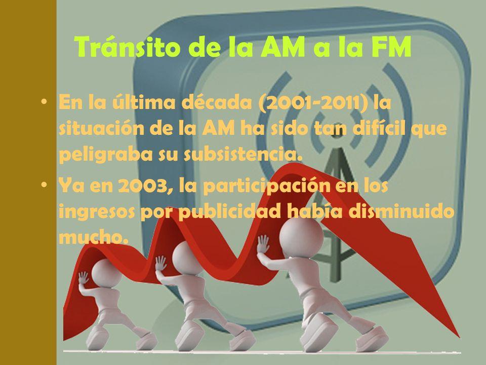 Tránsito de la AM a la FM En la última década (2001-2011) la situación de la AM ha sido tan difícil que peligraba su subsistencia. Ya en 2003, la part