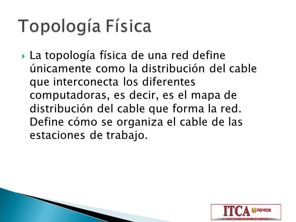 La topología física de una red define únicamente como la distribución del cable que interconecta los diferentes computadoras, es decir, es el mapa de