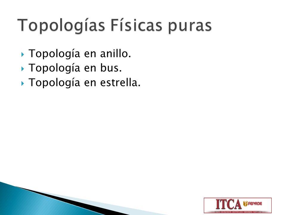 Topología en anillo. Topología en bus. Topología en estrella.