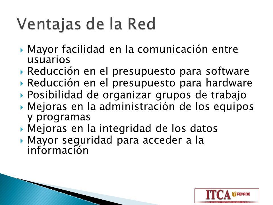 Redes de Área Local (LAN) Redes de Área Metropolitana (MAN) Redes de Área Extensa (WAN)