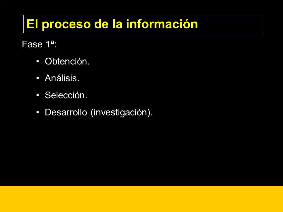 ¿? Fase 1ª: Obtención. Análisis. Selección. Desarrollo (investigación). El proceso de la información