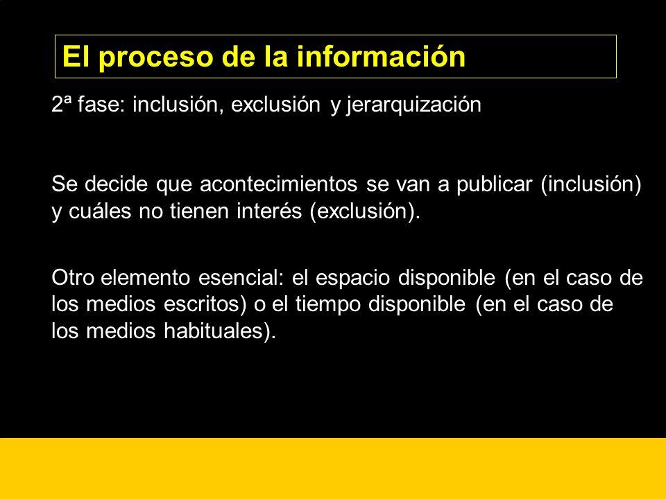 ¿? 2ª fase: inclusión, exclusión y jerarquización Se decide que acontecimientos se van a publicar (inclusión) y cuáles no tienen interés (exclusión).