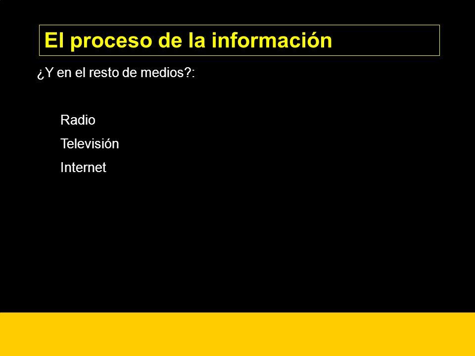 ¿? ¿Y en el resto de medios?: Radio Televisión Internet El proceso de la información