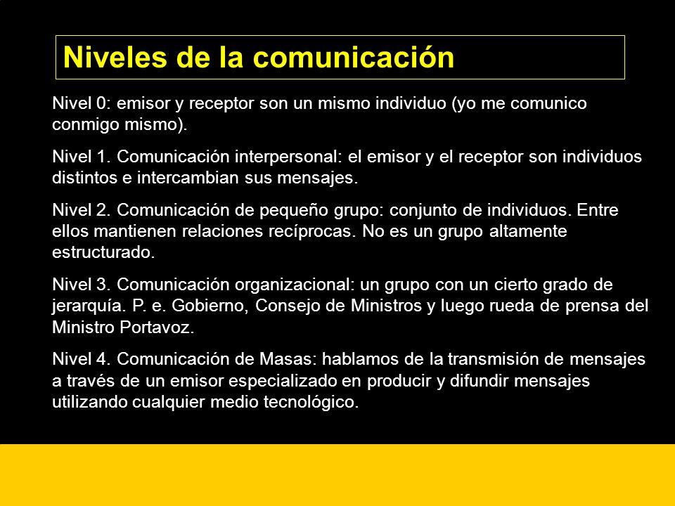 ¿? Nivel 0: emisor y receptor son un mismo individuo (yo me comunico conmigo mismo). Nivel 1. Comunicación interpersonal: el emisor y el receptor son