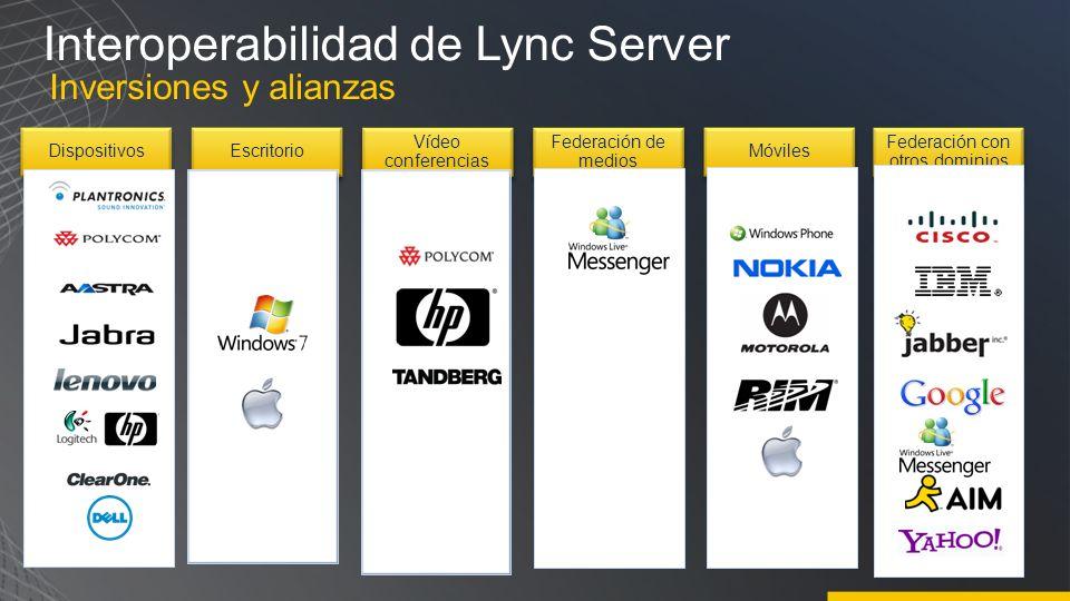 Interoperabilidad de Lync Server Inversiones y alianzas DispositivosEscritorio Vídeo conferencias Federación de medios Móviles Federación con otros do
