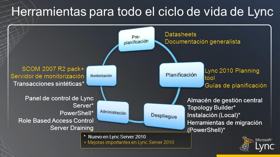 Herramientas para todo el ciclo de vida de Lync Datasheets Documentación generalista Lync 2010 Planning tool Guías de planificación Almacén de gestión