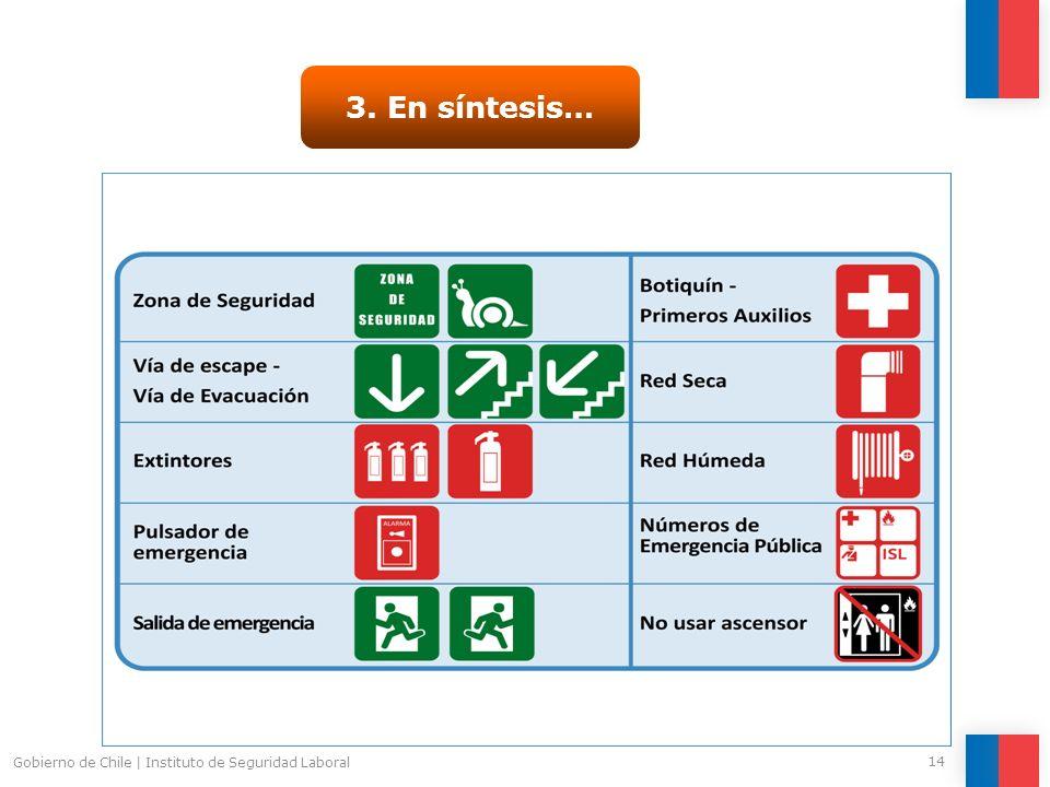Gobierno de Chile   Instituto de Seguridad Laboral 14 3. En síntesis…
