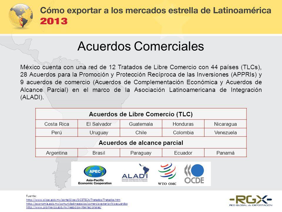 Acuerdos Comerciales México cuenta con una red de 12 Tratados de Libre Comercio con 44 países (TLCs), 28 Acuerdos para la Promoción y Protección Recíp