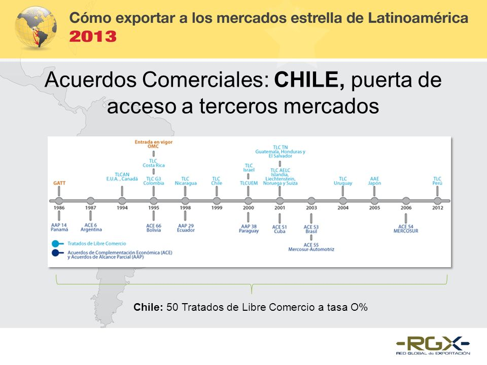 Acuerdos Comerciales: CHILE, puerta de acceso a terceros mercados Chile: 50 Tratados de Libre Comercio a tasa O%