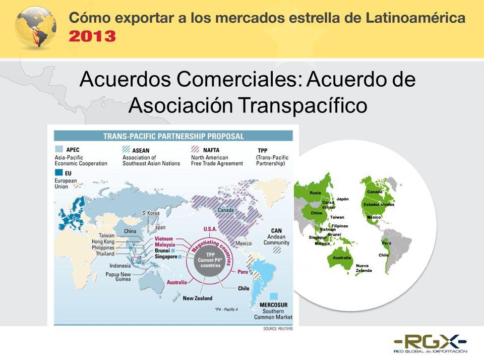 Acuerdos Comerciales: Acuerdo de Asociación Transpacífico