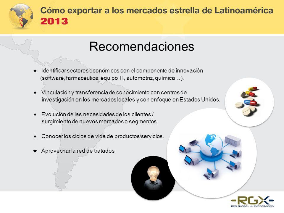 Identificar sectores económicos con el componente de innovación (software, farmacéutica, equipo TI, automotriz, química…). Vinculación y transferencia