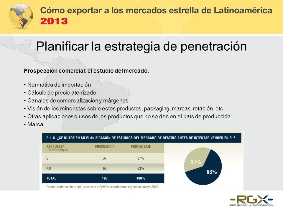 Planificar la estrategia de penetración Prospección comercial: el estudio del mercado. Normativa de importación Cálculo de precio aterrizado Canales d
